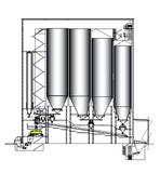Batch Plant Concept--In-line Concept