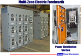 Electric Forehearth