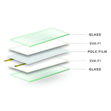 EVA-Film-Dedicated-to-Smart-Glass-Lamination — ASF1